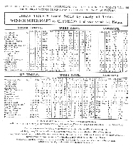 1938 timetable